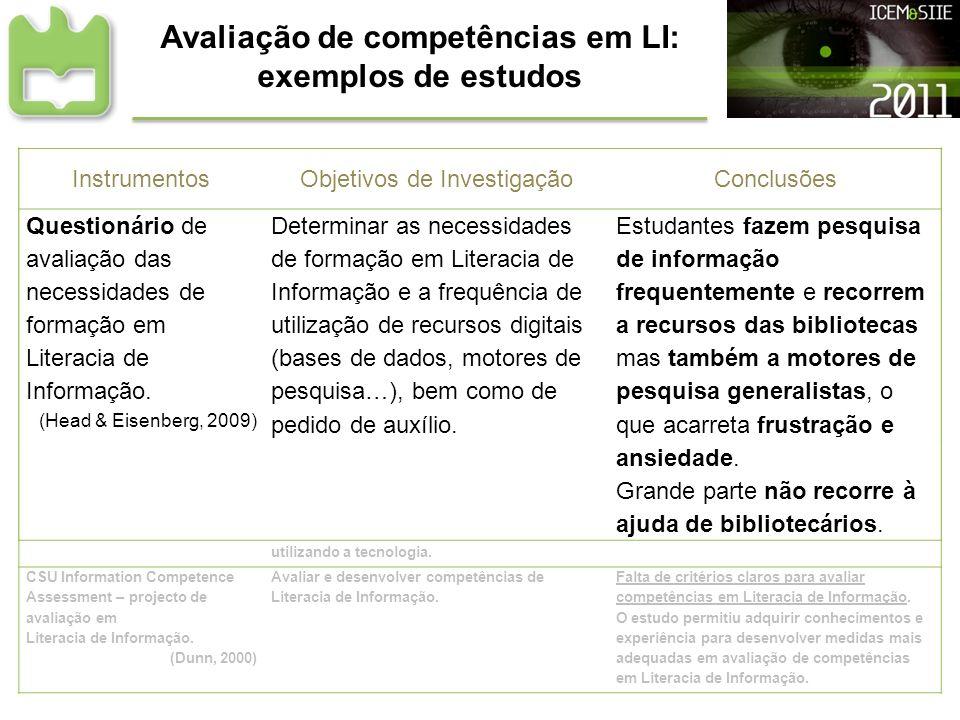 Avaliação de competências em LI: exemplos de estudos Instrumentos de Recolha de Informação Objetivos de InvestigaçãoConclusões Questionário de avaliaç