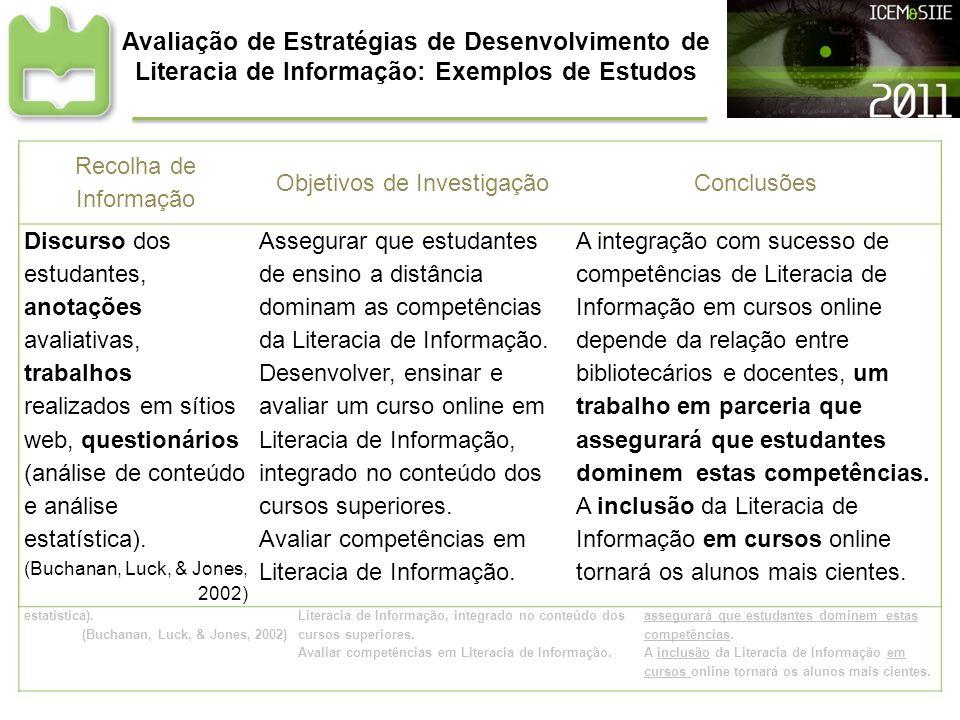 Avaliação de Estratégias de Desenvolvimento de Literacia de Informação: Exemplos de Estudos Técnicas de Recolha de InformaçãoObjetivos de Investigação
