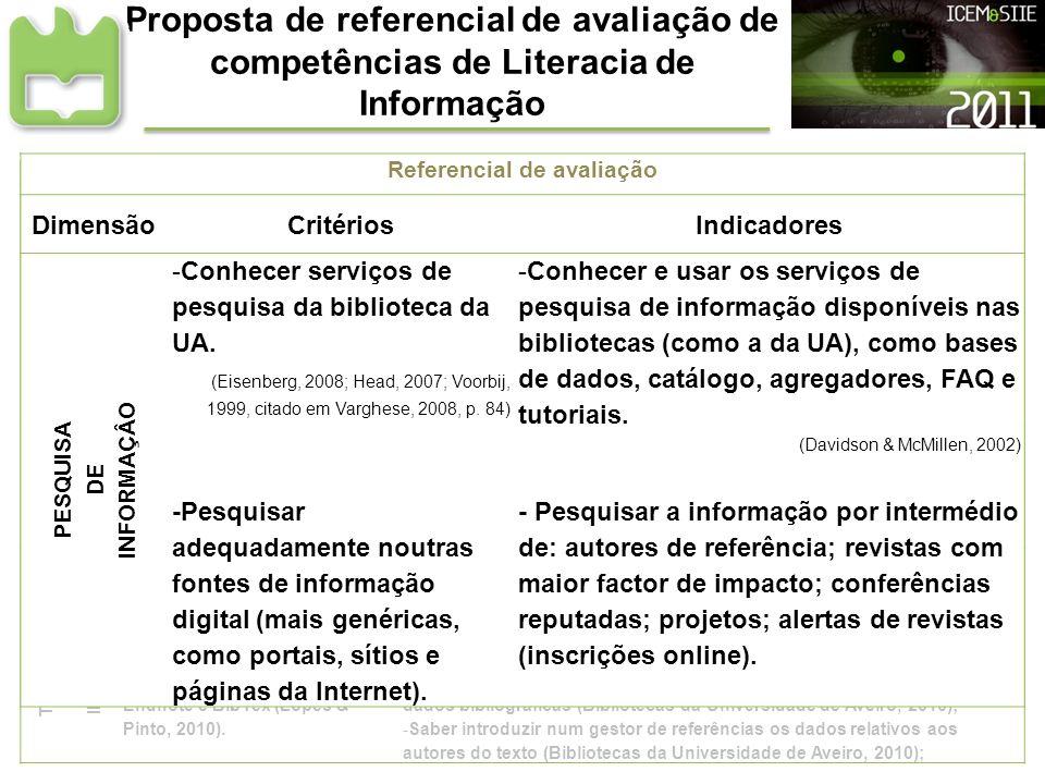 Proposta de referencial de avaliação de competências de Literacia de Informação Referencial de avaliação DimensãoCritériosIndicadores PESQUISA DE INFO