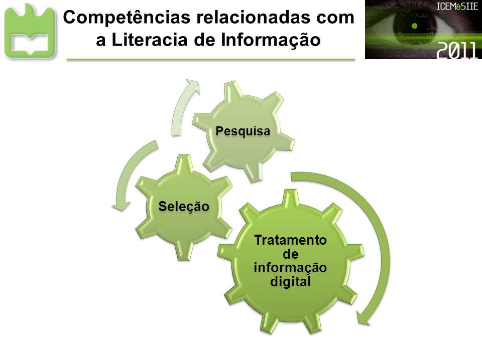 Competências relacionadas com a Literacia de Informação Tratamento de informação digital Seleção Pesquisa