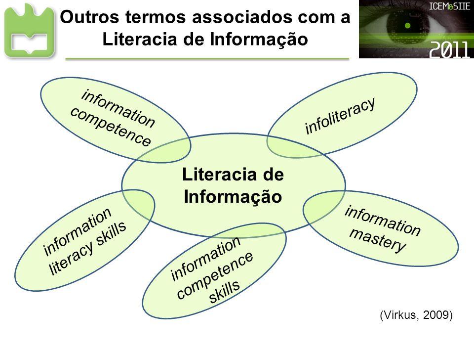 Outros termos associados com a Literacia de Informação infoliteracy Literacia de Informação information competence information literacy skills informa