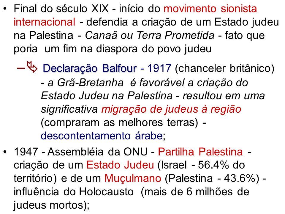 Final do século XIX - início do movimento sionista internacional - defendia a criação de um Estado judeu na Palestina - Canaã ou Terra Prometida - fat