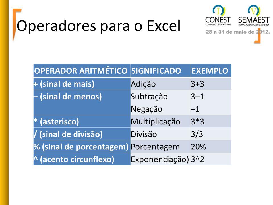 Operadores para o Excel OPERADOR ARITMÉTICOSIGNIFICADOEXEMPLO + (sinal de mais)Adição3+3 – (sinal de menos) Subtração Negação 3–1 –1 * (asterisco)Mult