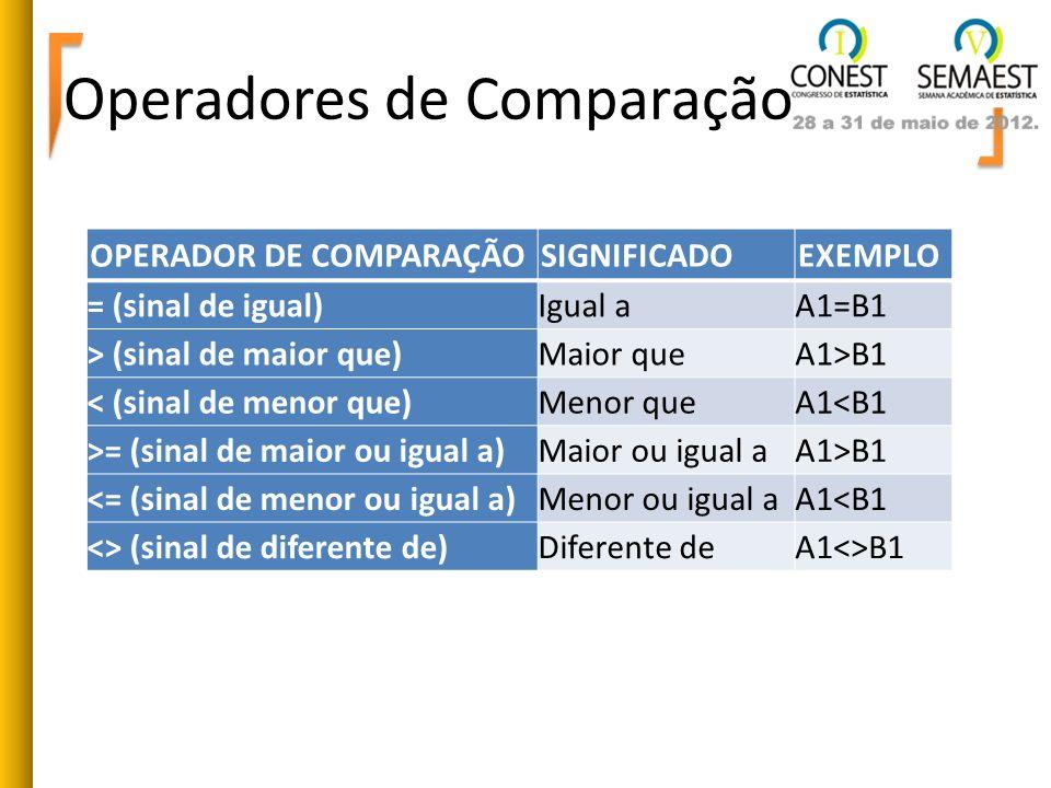 Operadores de Comparação OPERADOR DE COMPARAÇÃOSIGNIFICADOEXEMPLO = (sinal de igual)Igual aA1=B1 > (sinal de maior que)Maior queA1>B1 < (sinal de meno