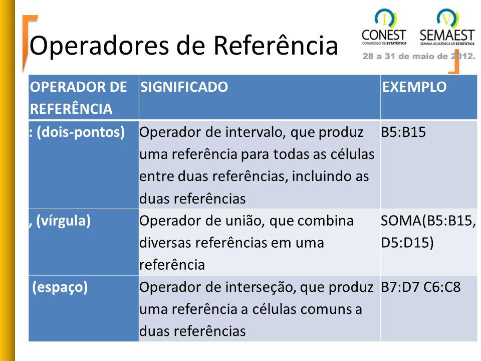 Operadores de Referência OPERADOR DE REFERÊNCIA SIGNIFICADOEXEMPLO : (dois-pontos) Operador de intervalo, que produz uma referência para todas as célu