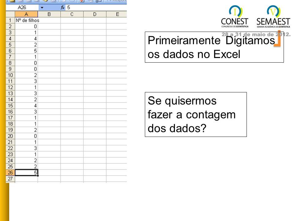Primeiramente Digitamos os dados no Excel Se quisermos fazer a contagem dos dados?