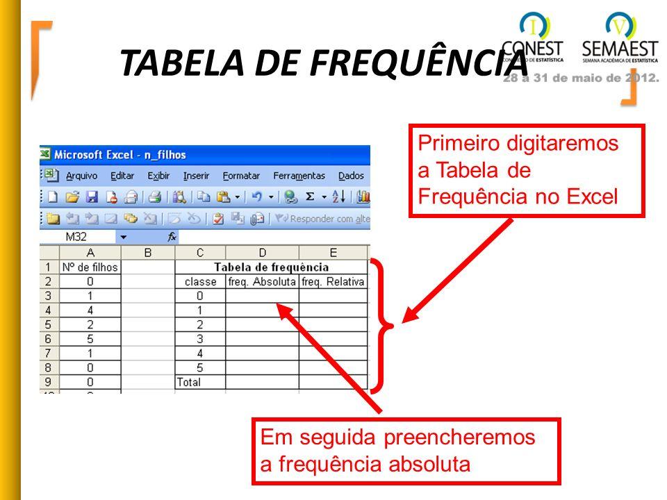 TABELA DE FREQUÊNCIA Primeiro digitaremos a Tabela de Frequência no Excel Em seguida preencheremos a frequência absoluta