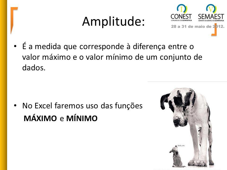 Amplitude: É a medida que corresponde à diferença entre o valor máximo e o valor mínimo de um conjunto de dados. No Excel faremos uso das funções MÁXI