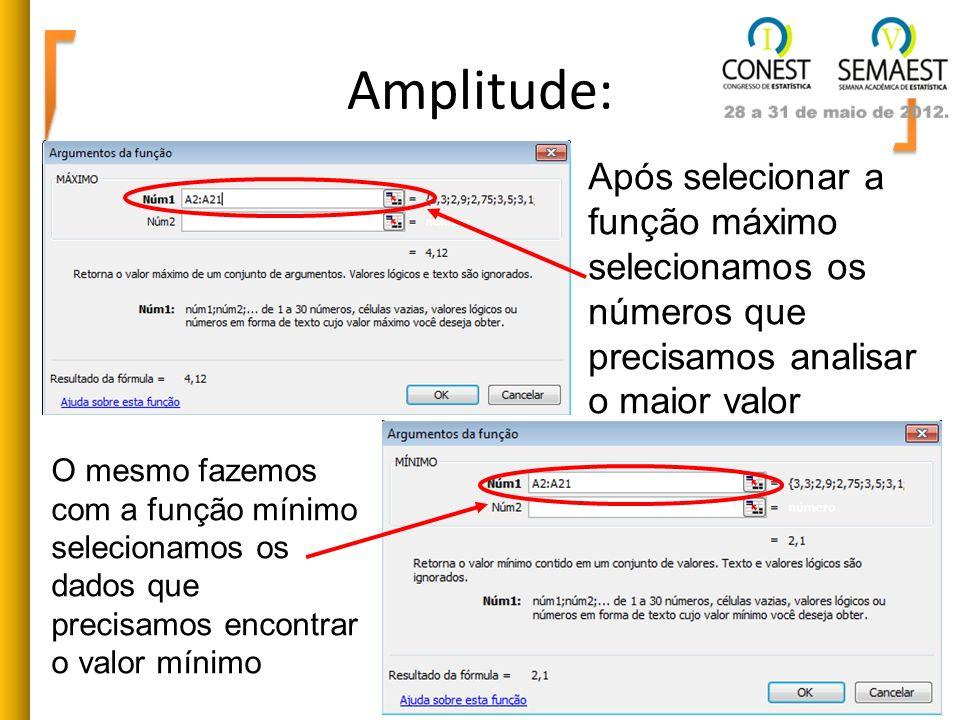 Amplitude: Após selecionar a função máximo selecionamos os números que precisamos analisar o maior valor O mesmo fazemos com a função mínimo seleciona