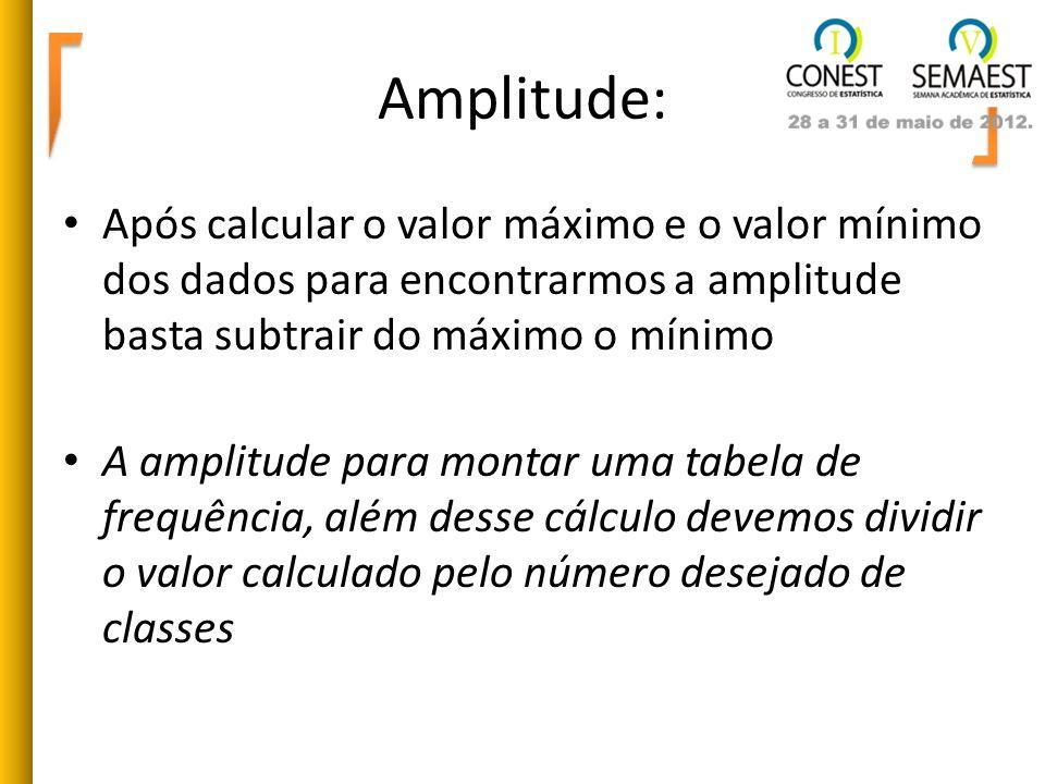 Amplitude: Após calcular o valor máximo e o valor mínimo dos dados para encontrarmos a amplitude basta subtrair do máximo o mínimo A amplitude para mo