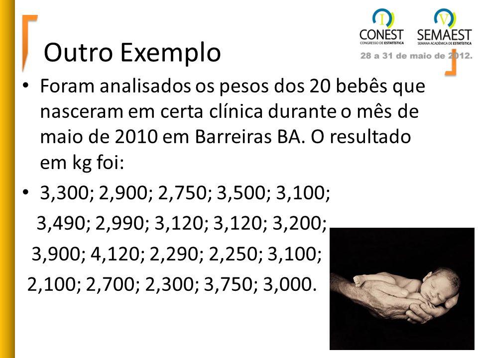 Outro Exemplo Foram analisados os pesos dos 20 bebês que nasceram em certa clínica durante o mês de maio de 2010 em Barreiras BA. O resultado em kg fo