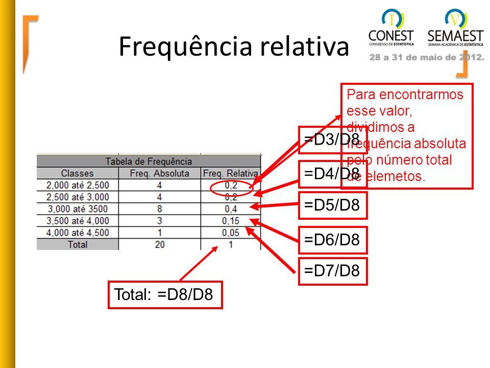 Frequência relativa Para encontrarmos esse valor, dividimos a frequência absoluta pelo número total de elemetos. =D4/D8 =D5/D8 =D6/D8 =D7/D8 =D3/D8 To