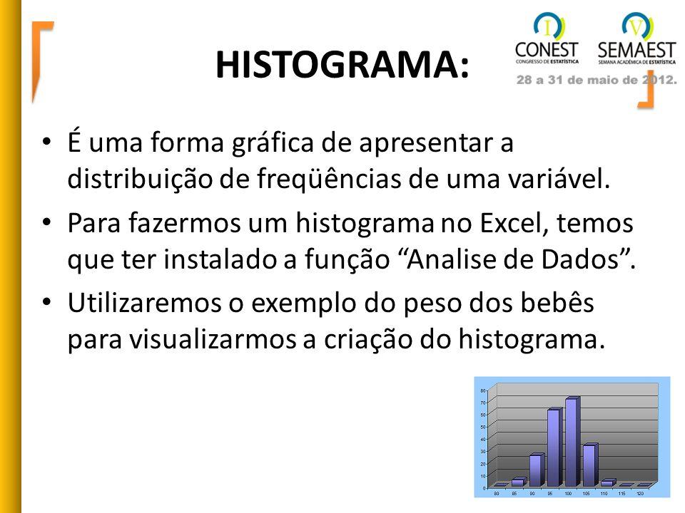 HISTOGRAMA: É uma forma gráfica de apresentar a distribuição de freqüências de uma variável. Para fazermos um histograma no Excel, temos que ter insta