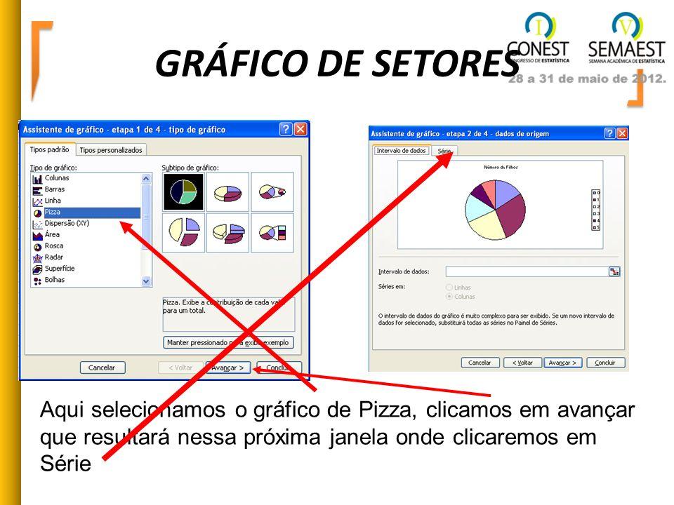 GRÁFICO DE SETORES Aqui selecionamos o gráfico de Pizza, clicamos em avançar que resultará nessa próxima janela onde clicaremos em Série