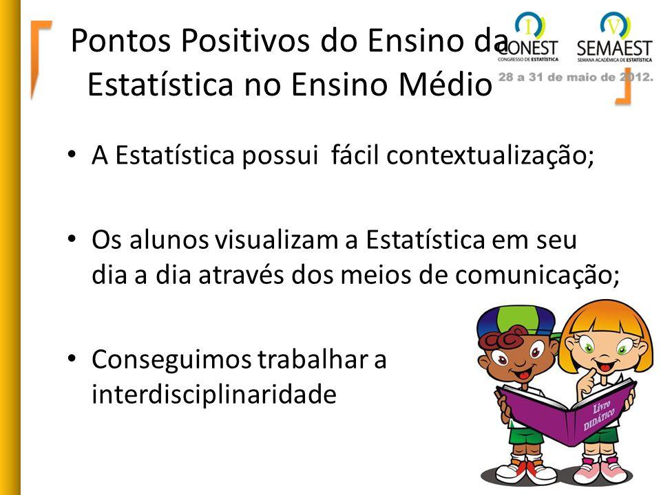 Pontos Positivos do Ensino da Estatística no Ensino Médio A Estatística possui fácil contextualização; Os alunos visualizam a Estatística em seu dia a