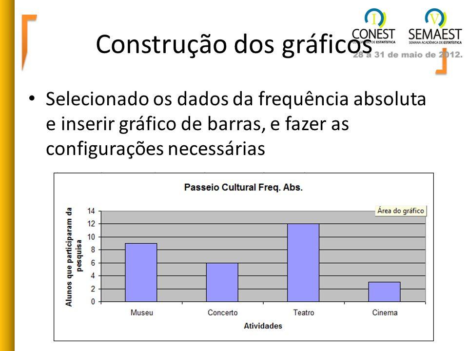 Construção dos gráficos Selecionado os dados da frequência absoluta e inserir gráfico de barras, e fazer as configurações necessárias