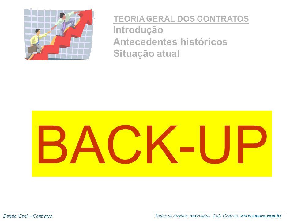 Todos os direitos reservados. Luis Chacon. www.cmoca.com.br Direito Civil – Contratos Comparação entre os modelos contratuais - Clássico ou paritário: