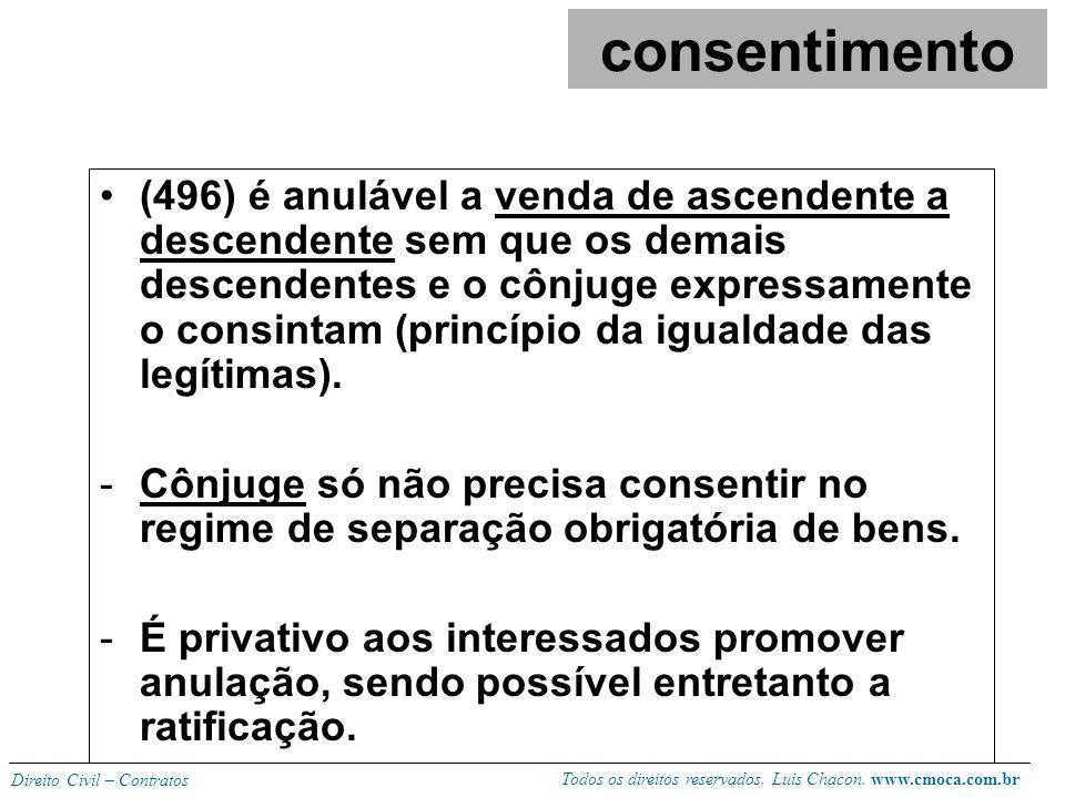 Todos os direitos reservados. Luis Chacon. www.cmoca.com.br Direito Civil – Contratos Exige-se o consenso como em qualquer contrato. Requisitos gerais