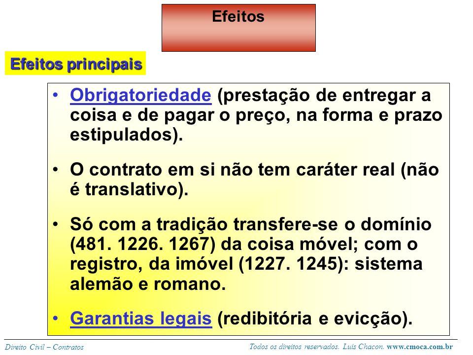 Todos os direitos reservados. Luis Chacon. www.cmoca.com.br Direito Civil – Contratos (1647 e 1648) com exceção do regime de separação absoluta não po