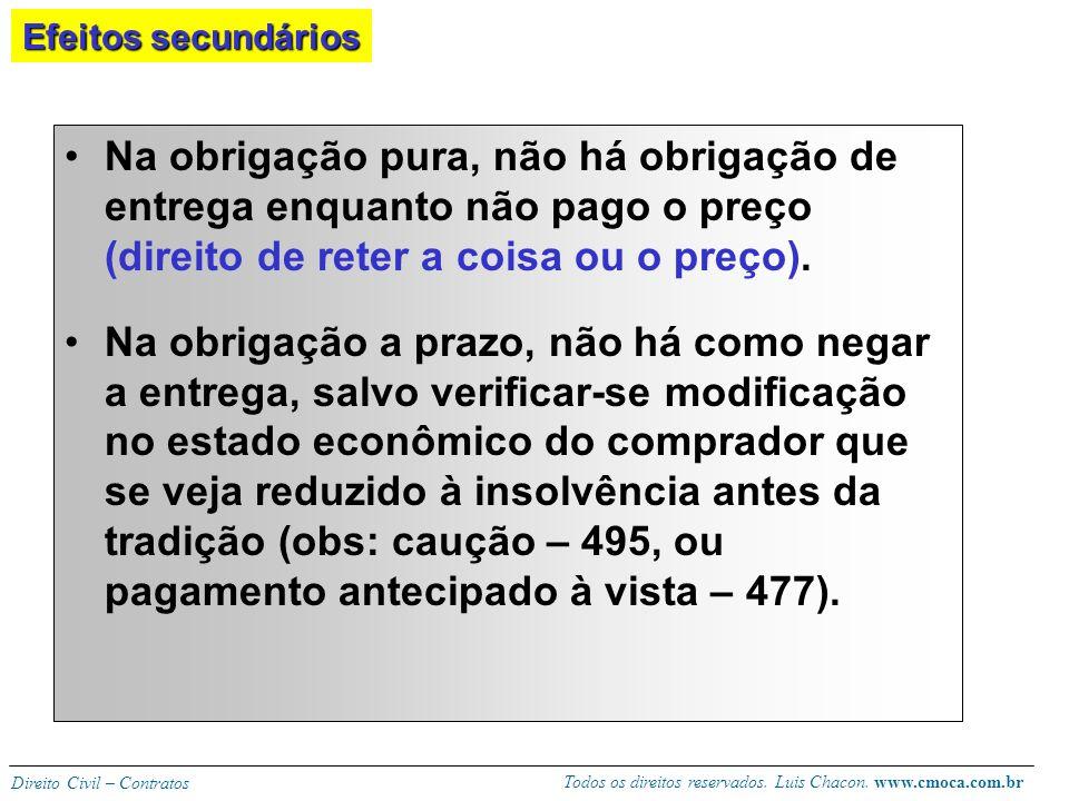 Todos os direitos reservados. Luis Chacon. www.cmoca.com.br Direito Civil – Contratos Efeitos Obrigatoriedade (prestação de entregar a coisa e de paga