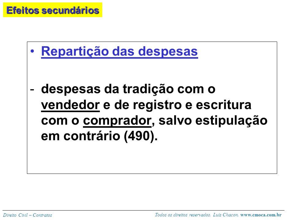 Todos os direitos reservados. Luis Chacon. www.cmoca.com.br Direito Civil – Contratos Risco A tradição é que faz integrar o bem no patrimônio do compr