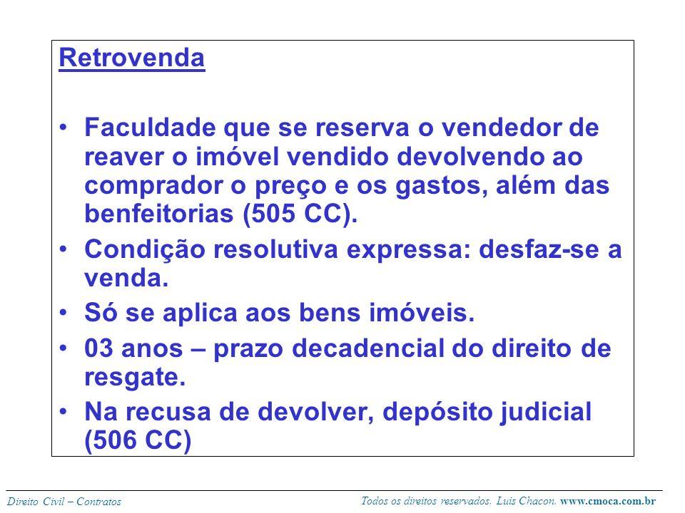 Todos os direitos reservados. Luis Chacon. www.cmoca.com.br Direito Civil – Contratos Cláusulas especiais à compra e venda Retrovenda Venda a contento