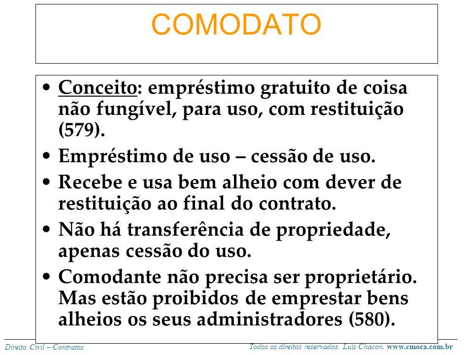 Todos os direitos reservados. Luis Chacon. www.cmoca.com.br Direito Civil – Contratos EMPRÉSTIMO COMODATO MÚTUO