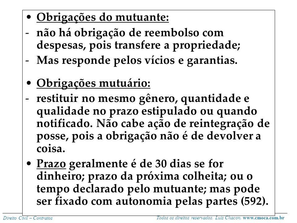 Todos os direitos reservados. Luis Chacon. www.cmoca.com.br Direito Civil – Contratos MÚTUO Conceito: empréstimo de coisa fungível, com obrigação de r