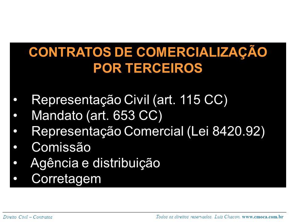Todos os direitos reservados. Luis Chacon. www.cmoca.com.br Direito Civil – Contratos EXTINÇÃO DA FIANÇA Pela defesa do fiador: -exceções pessoais (er
