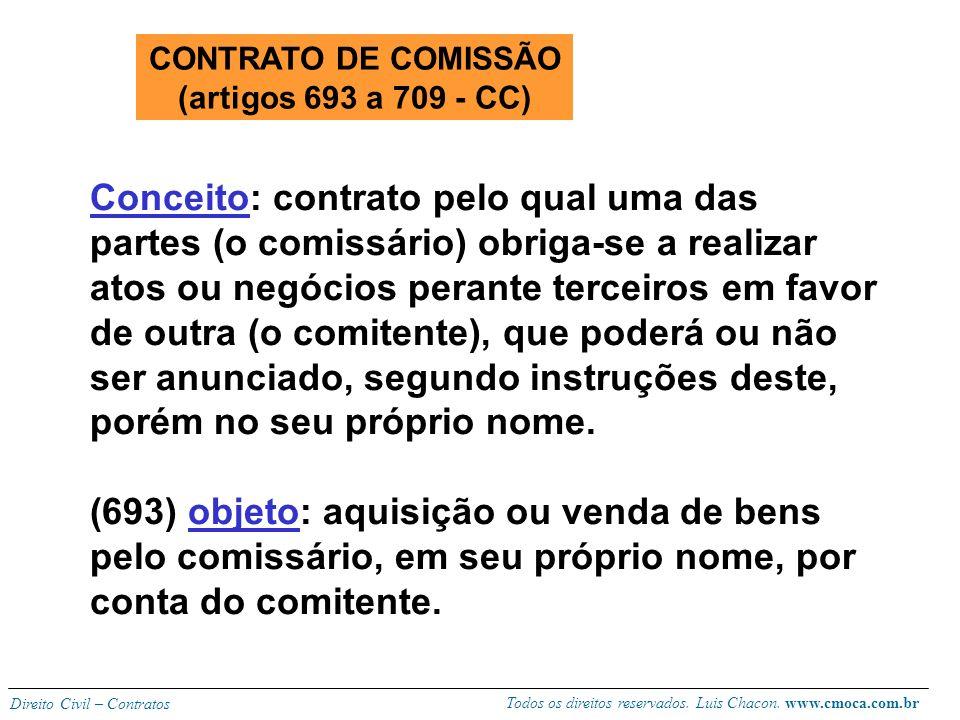 Todos os direitos reservados. Luis Chacon. www.cmoca.com.br Direito Civil – Contratos Visão geral: Nova dinâmica comercial exigiu que as empresas, de