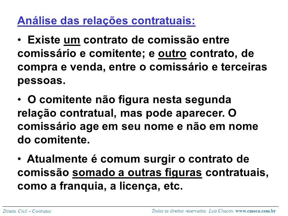 Todos os direitos reservados. Luis Chacon. www.cmoca.com.br Direito Civil – Contratos Sujeitos: Comissário e Comitente. Pessoas físicas ou jurídicas,
