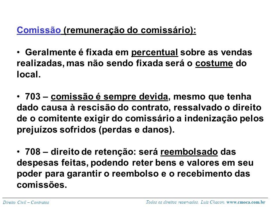 Todos os direitos reservados. Luis Chacon. www.cmoca.com.br Direito Civil – Contratos Análise das relações contratuais: Existe um contrato de comissão