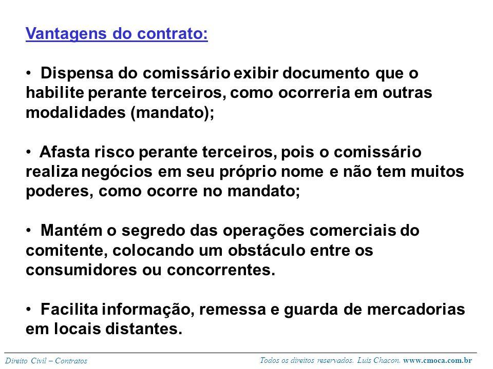 Todos os direitos reservados. Luis Chacon. www.cmoca.com.br Direito Civil – Contratos Obrigações e direitos do comitente: Remunerar e reembolsar, à vi