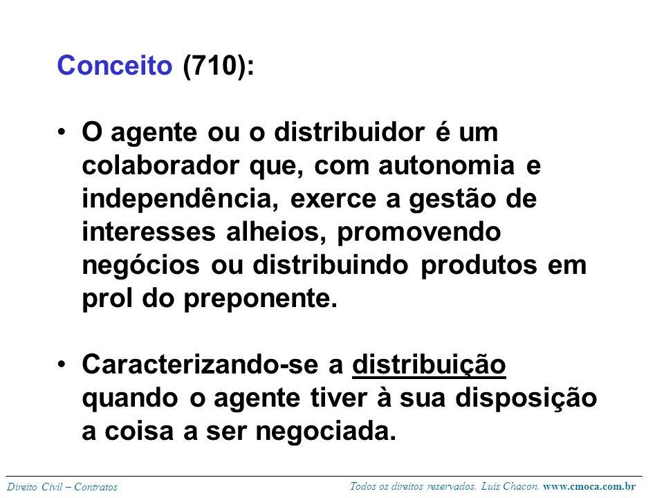 Todos os direitos reservados. Luis Chacon. www.cmoca.com.br Direito Civil – Contratos O que é distribuir? -o distribuidor se obriga a adquirir mercado