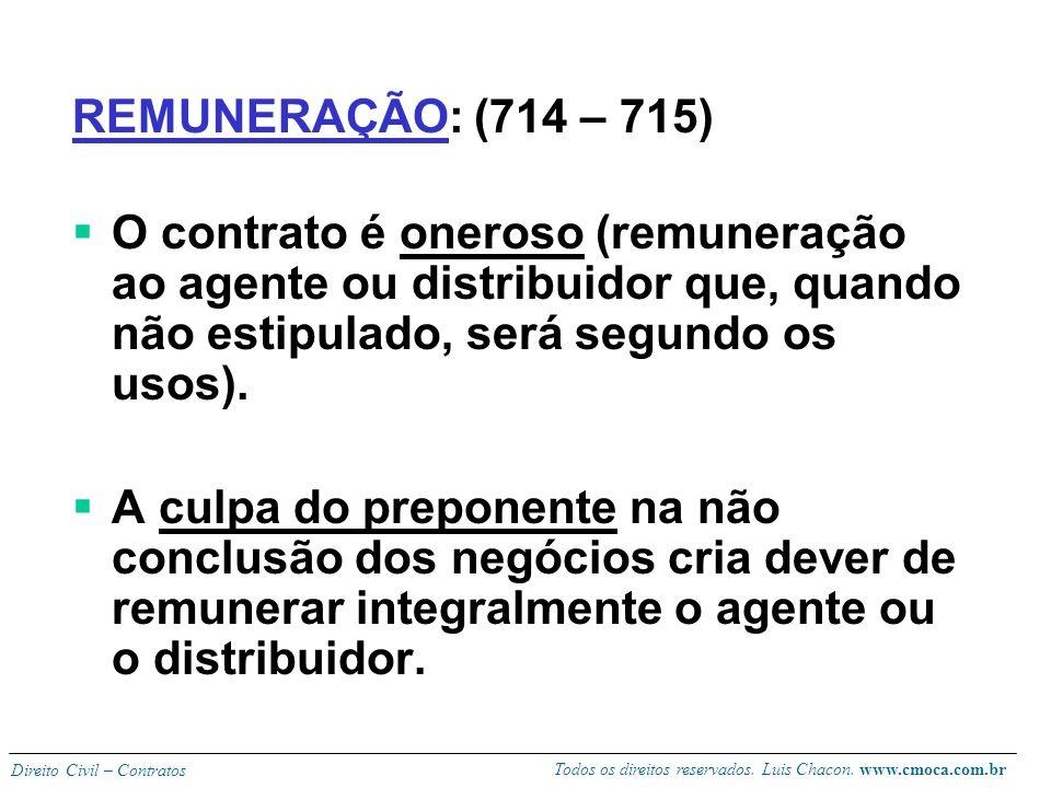 Todos os direitos reservados. Luis Chacon. www.cmoca.com.br Direito Civil – Contratos Exclusividade como regra geral: salvo ajuste em contrário existe