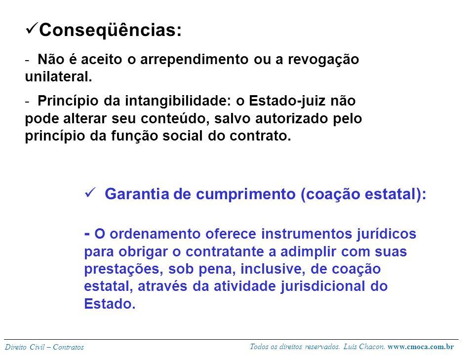 Todos os direitos reservados. Luis Chacon. www.cmoca.com.br Direito Civil – Contratos Princípio da obrigatoriedade Todo contrato válido e eficaz deve