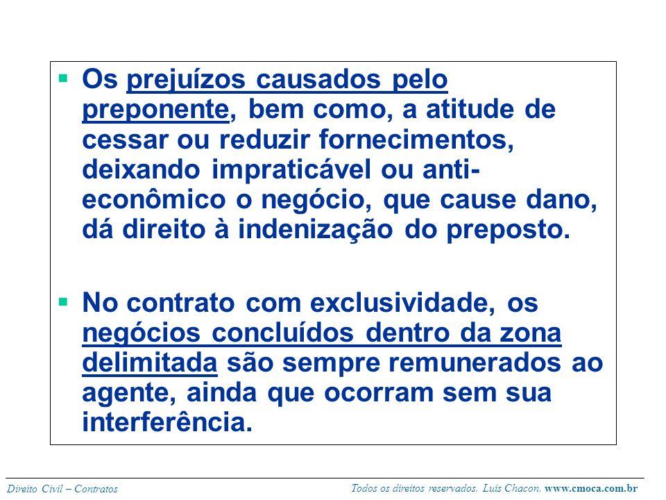 Todos os direitos reservados. Luis Chacon. www.cmoca.com.br Direito Civil – Contratos REMUNERAÇÃO: (714 – 715) O contrato é oneroso (remuneração ao ag