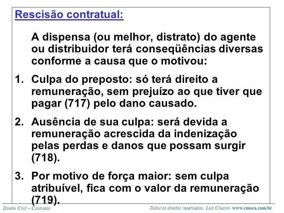 Todos os direitos reservados. Luis Chacon. www.cmoca.com.br Direito Civil – Contratos Deveres comuns ao agente e distribuidor: -Diligência no desempen