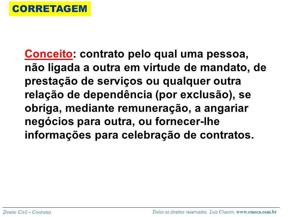 Todos os direitos reservados. Luis Chacon. www.cmoca.com.br Direito Civil – Contratos Leitura complementar: Texto da internet. Legislação especial ace