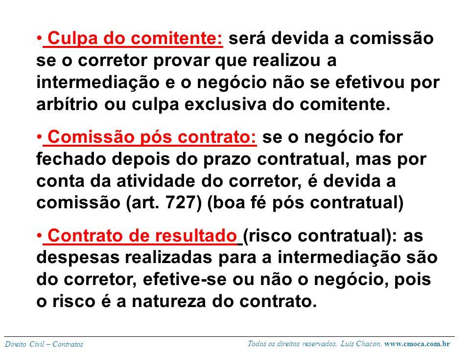 Todos os direitos reservados. Luis Chacon. www.cmoca.com.br Direito Civil – Contratos PECULIARIDADES DA COMISSÃO Agenciador espontâneo : não tem direi