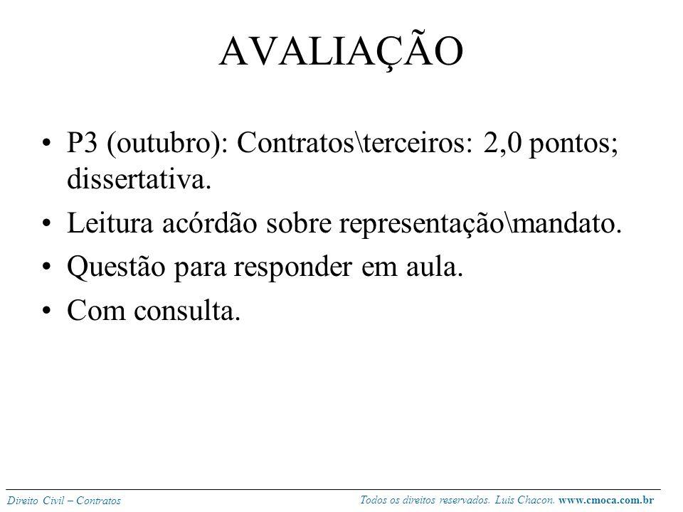 Todos os direitos reservados. Luis Chacon. www.cmoca.com.br Direito Civil – Contratos Fim do contrato: - causas comuns, - morte das partes, - conclusã