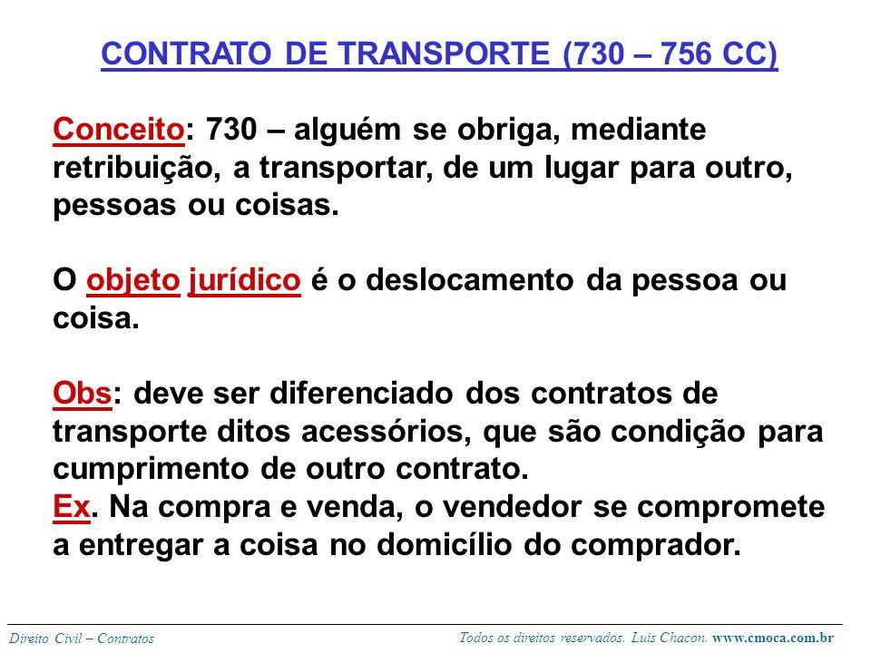 Todos os direitos reservados. Luis Chacon. www.cmoca.com.br Direito Civil – Contratos CONTRATOS EMPRESARIAIS Transporte Seguro Franquia
