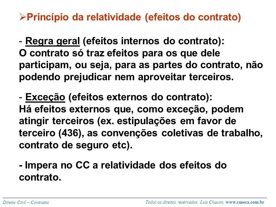 Todos os direitos reservados. Luis Chacon. www.cmoca.com.br Direito Civil – Contratos Obrigatoriedade e função social: o contrato faz lei entre as par