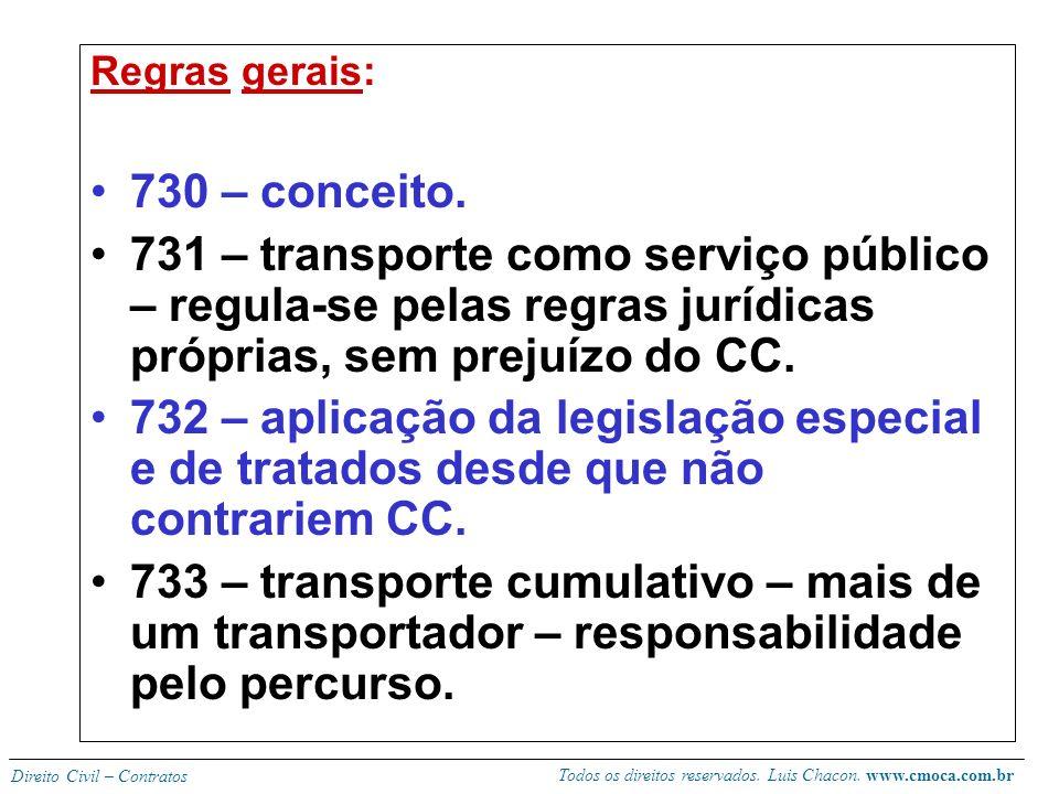 Todos os direitos reservados. Luis Chacon. www.cmoca.com.br Direito Civil – Contratos Observar: legislações internas e tratados internacionais (ex. Tr