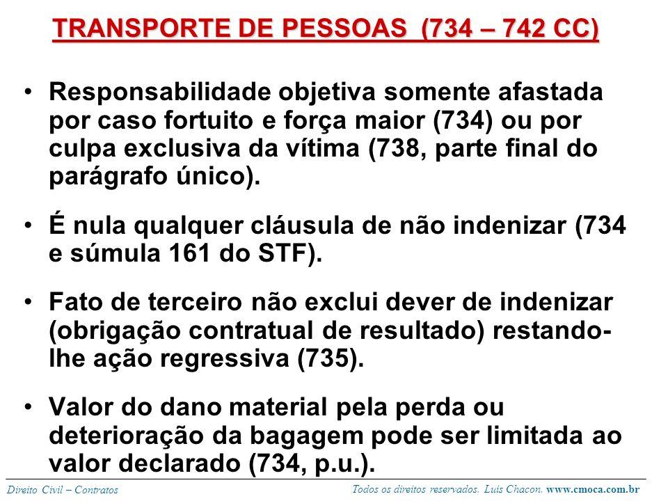 Todos os direitos reservados. Luis Chacon. www.cmoca.com.br Direito Civil – Contratos DISCUSSÃO: exclusão da responsabilidade do transportador. Respon