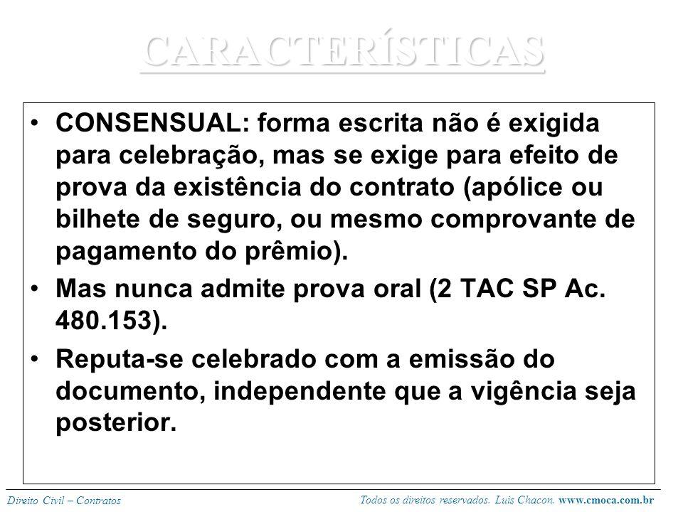 Todos os direitos reservados. Luis Chacon. www.cmoca.com.br Direito Civil – Contratos CARACTERÍSTICAS BILATERAL: obrigação de pagar o prêmio X obrigaç