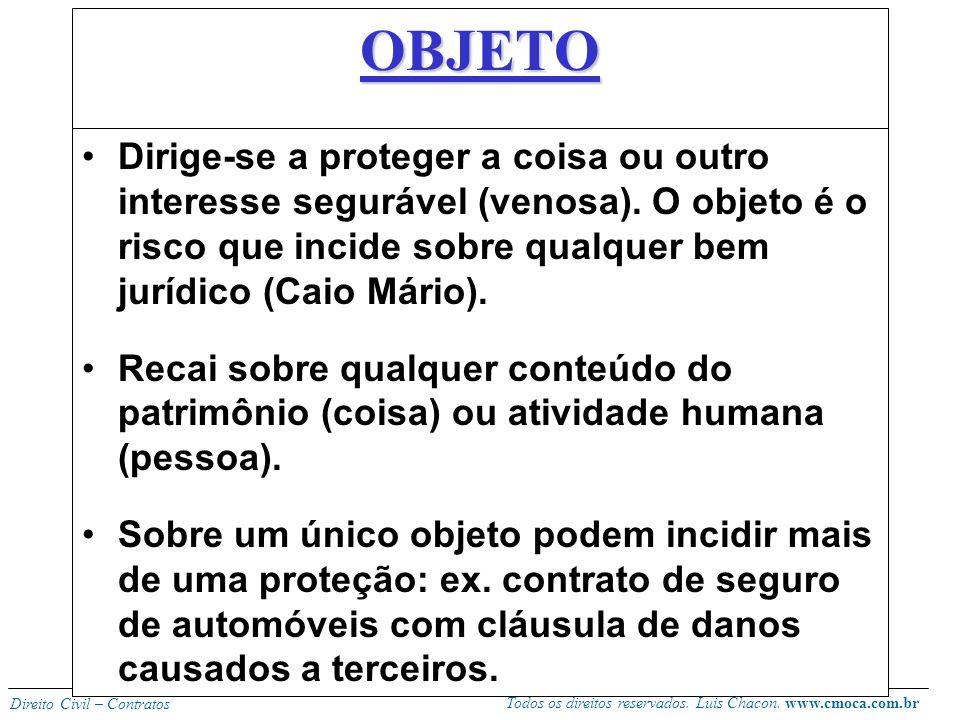 Todos os direitos reservados. Luis Chacon. www.cmoca.com.br Direito Civil – Contratos ADESÃO: cláusulas pré-dispostas, com interpretação favorável ao