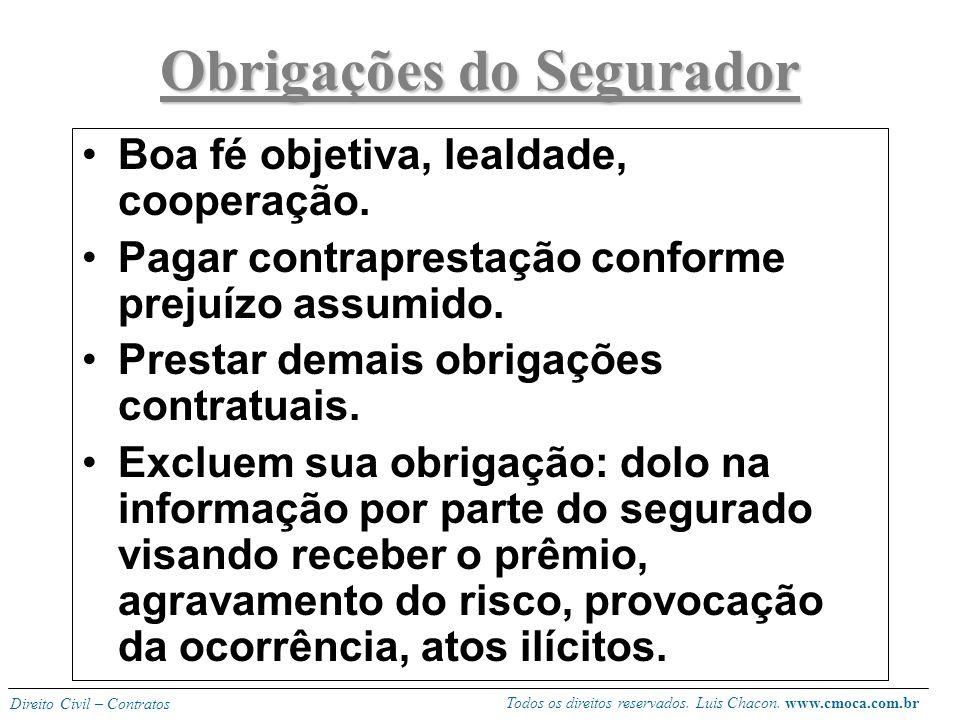 Todos os direitos reservados. Luis Chacon. www.cmoca.com.br Direito Civil – Contratos Boa fé objetiva, veracidade, lealdade, informações completas. Ab