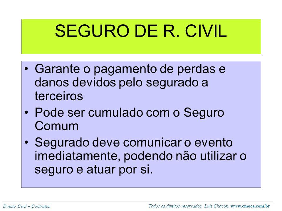 Todos os direitos reservados. Luis Chacon. www.cmoca.com.br Direito Civil – Contratos SEGURO DE DANO COMUM Indenização é somente no valor do objeto. N