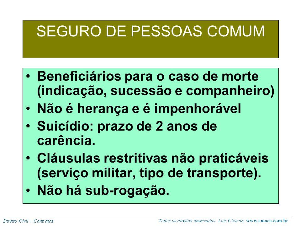 Todos os direitos reservados. Luis Chacon. www.cmoca.com.br Direito Civil – Contratos SEGURO DE R. CIVIL Garante o pagamento de perdas e danos devidos